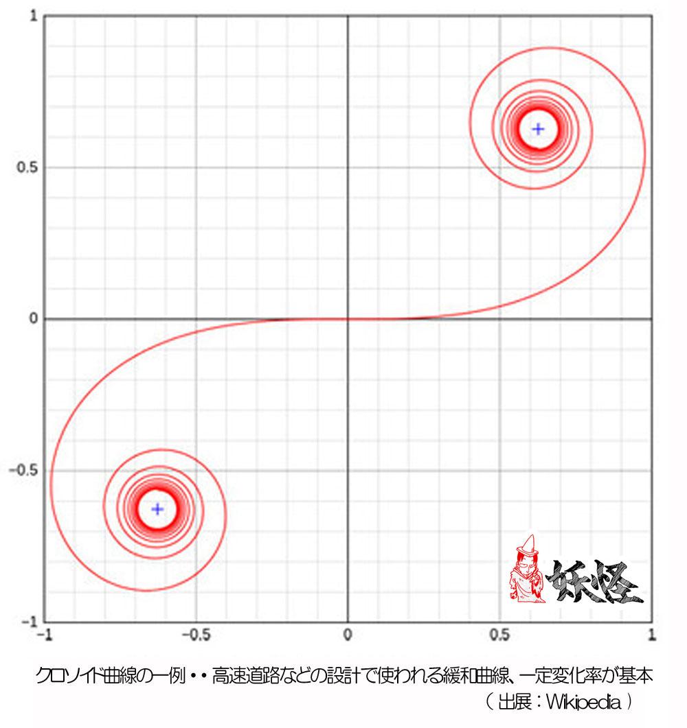 f:id:youkaidaimaou:20190511234029j:plain