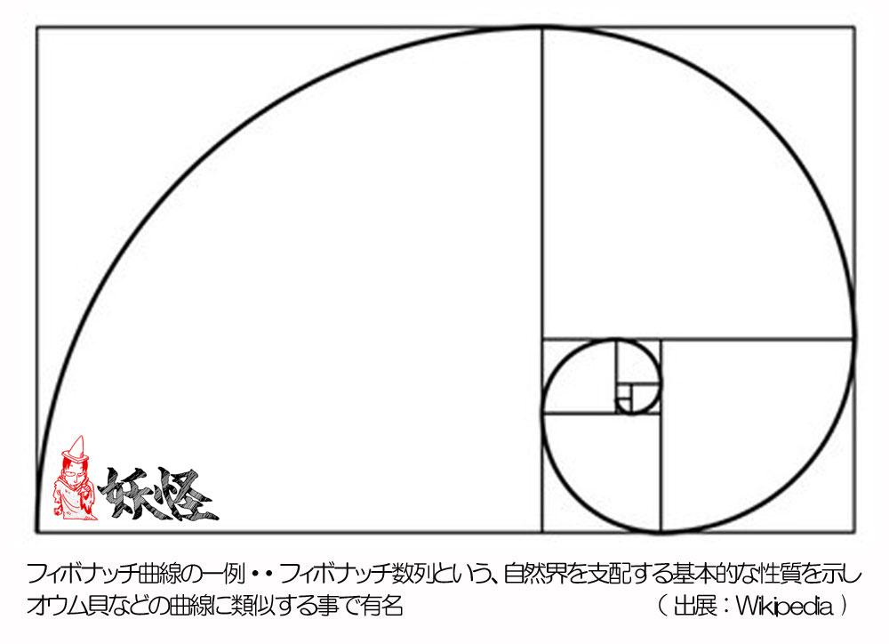 f:id:youkaidaimaou:20190511234111j:plain
