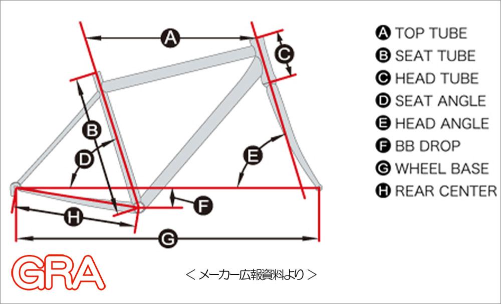 f:id:youkaidaimaou:20190616035007j:plain