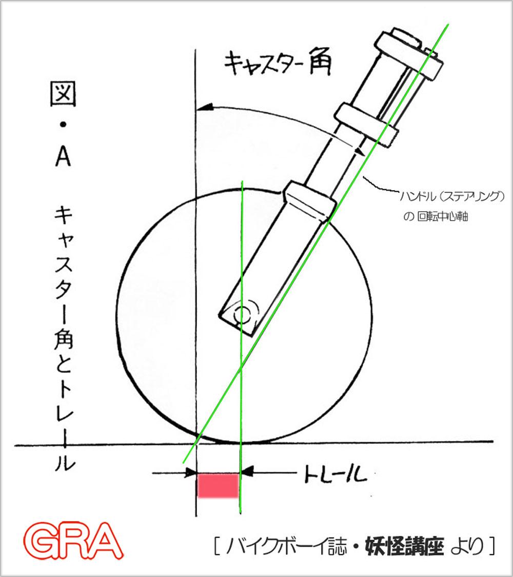 f:id:youkaidaimaou:20190720210212j:plain