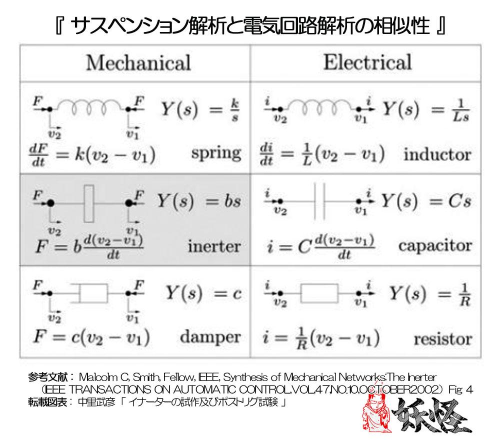 f:id:youkaidaimaou:20190920155303j:plain