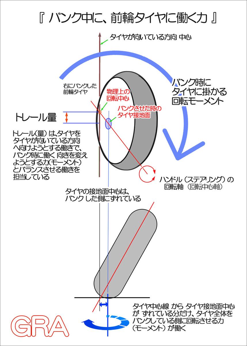 f:id:youkaidaimaou:20190921230706j:plain