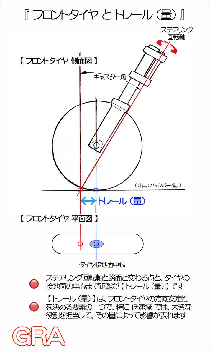 f:id:youkaidaimaou:20190923003958j:plain