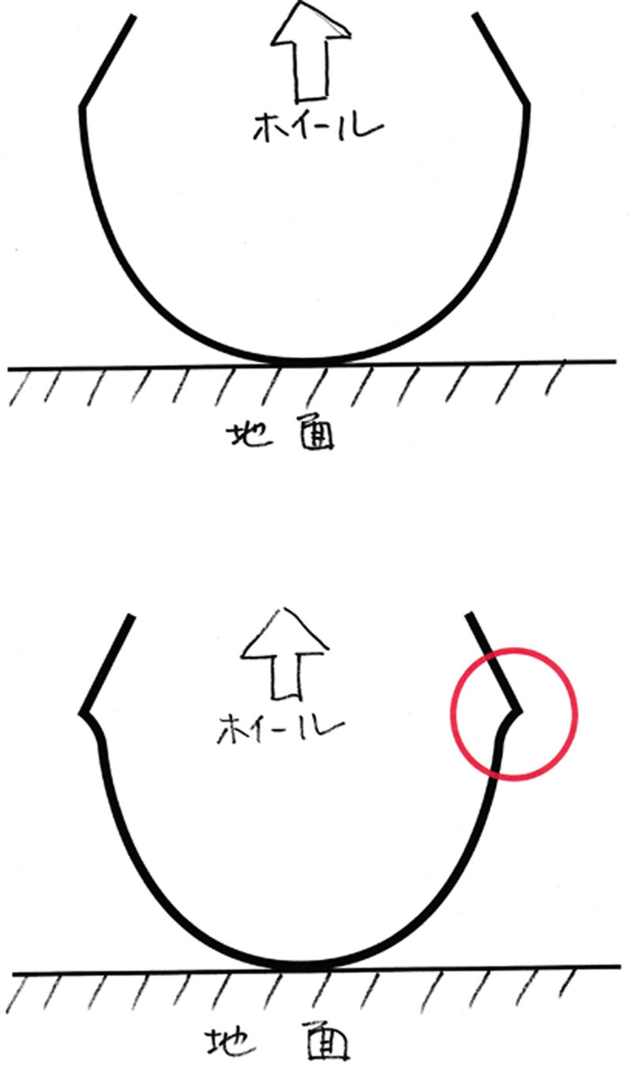 f:id:youkaidaimaou:20191113225504j:plain