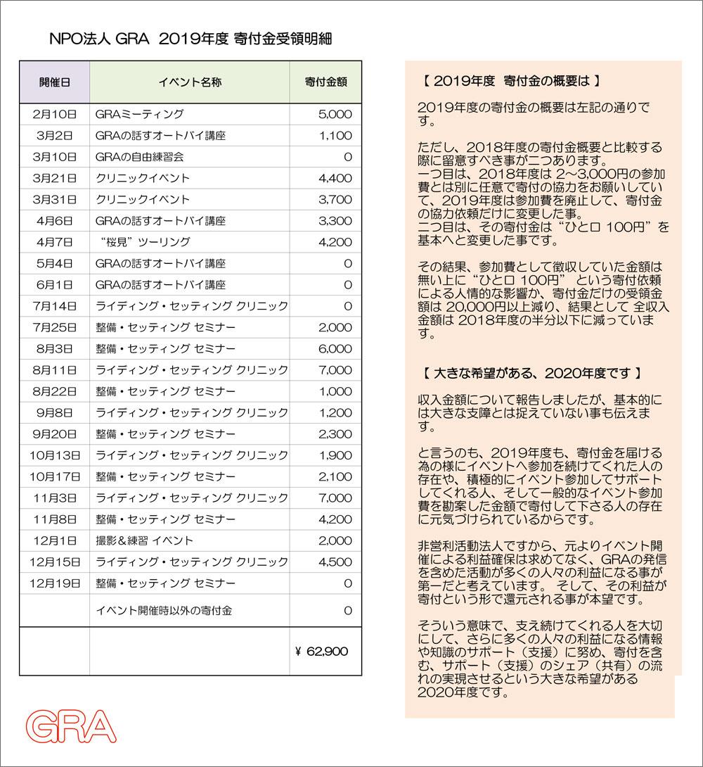 f:id:youkaidaimaou:20200130231159j:plain