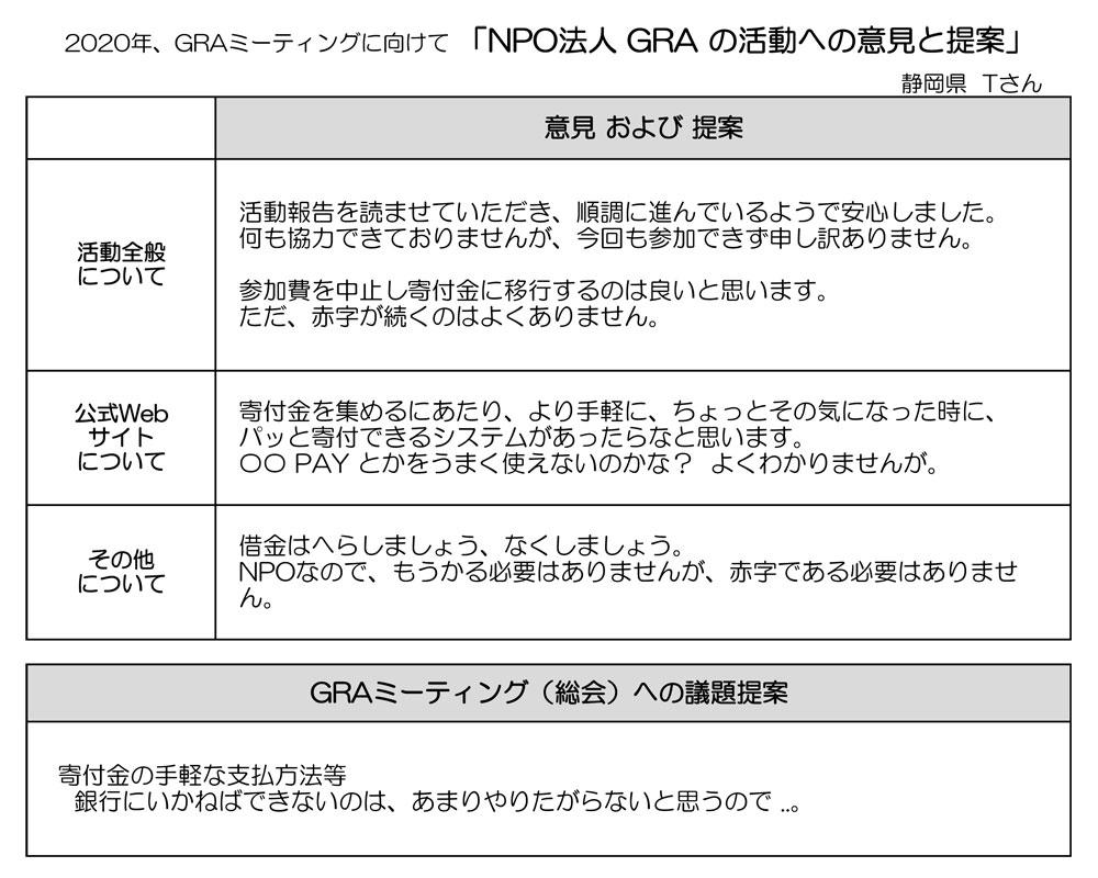 f:id:youkaidaimaou:20200131230427j:plain