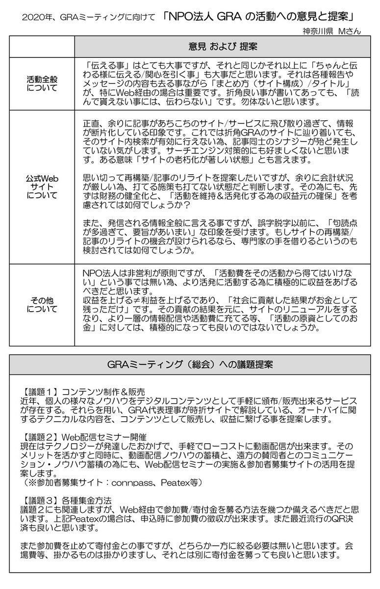 f:id:youkaidaimaou:20200205234847j:plain