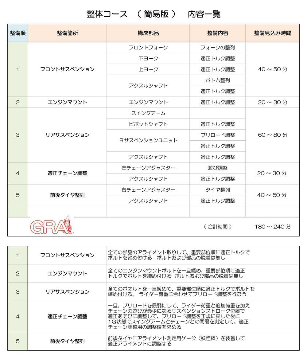 f:id:youkaidaimaou:20200208234209j:plain