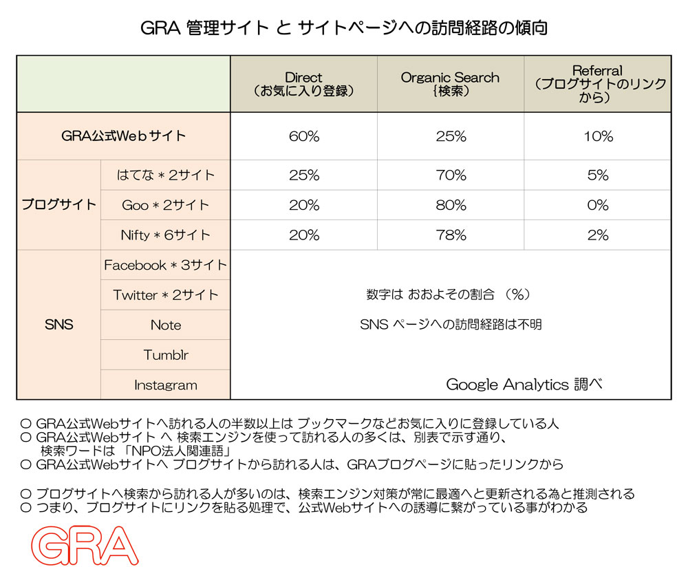 f:id:youkaidaimaou:20200212012934j:plain