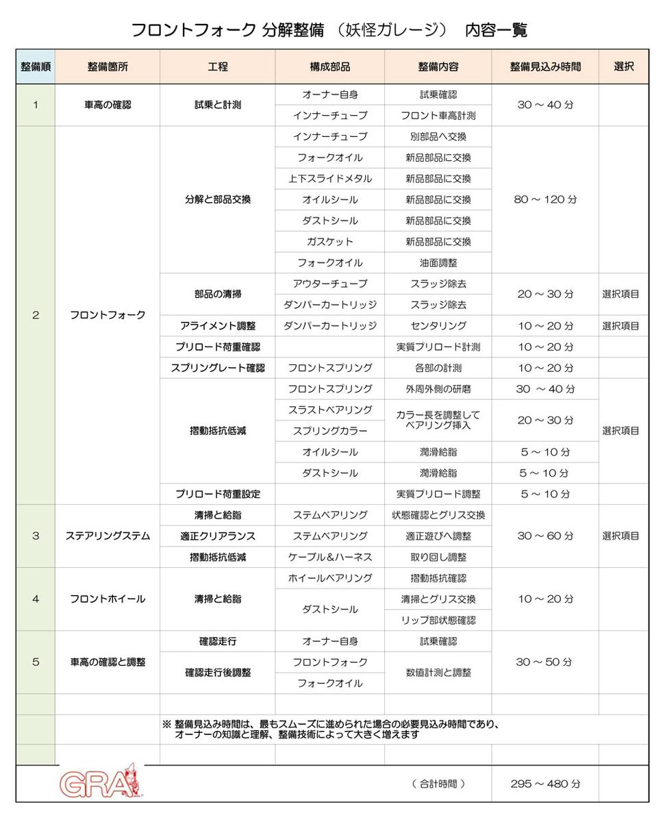 f:id:youkaidaimaou:20200212232347j:plain