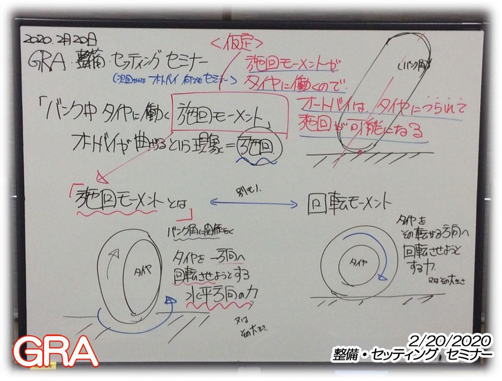 f:id:youkaidaimaou:20200221180422j:plain