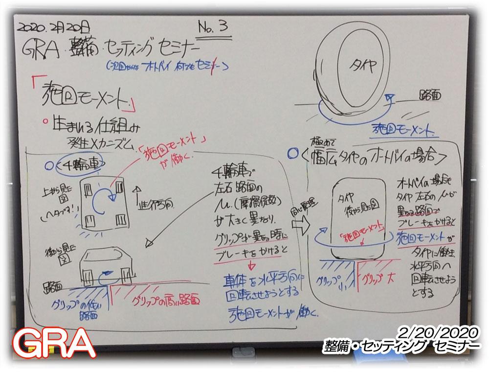 f:id:youkaidaimaou:20200221180445j:plain