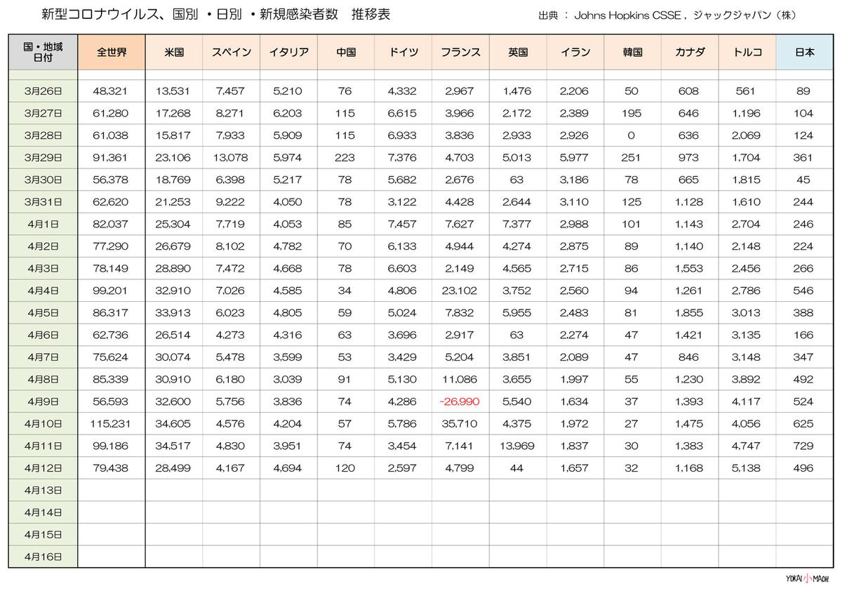 f:id:youkaidaimaou:20200413233108j:plain