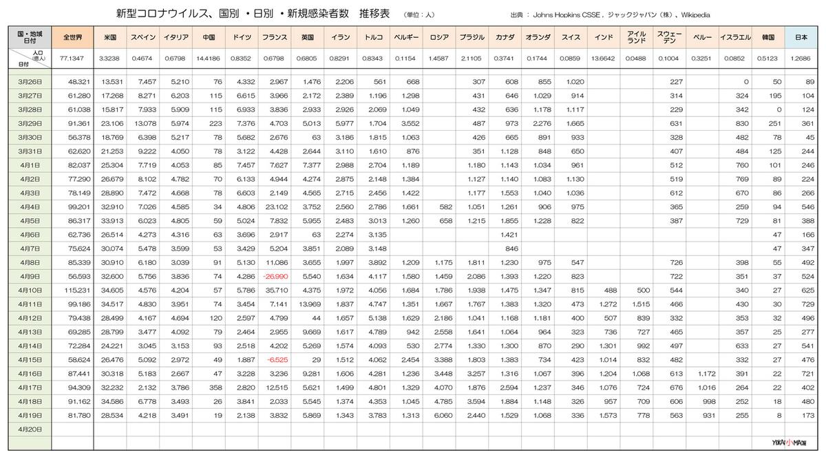 f:id:youkaidaimaou:20200420053648j:plain
