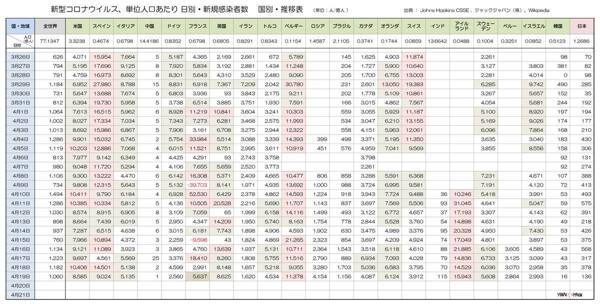 f:id:youkaidaimaou:20200420053756j:plain