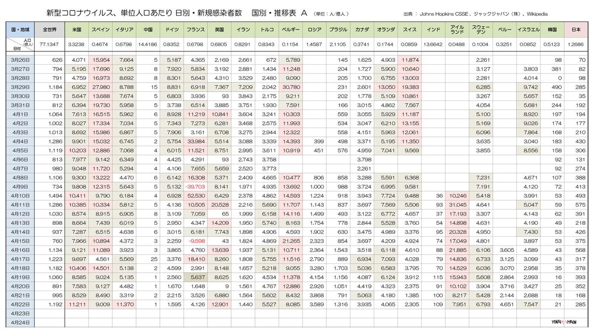 f:id:youkaidaimaou:20200423031904j:plain