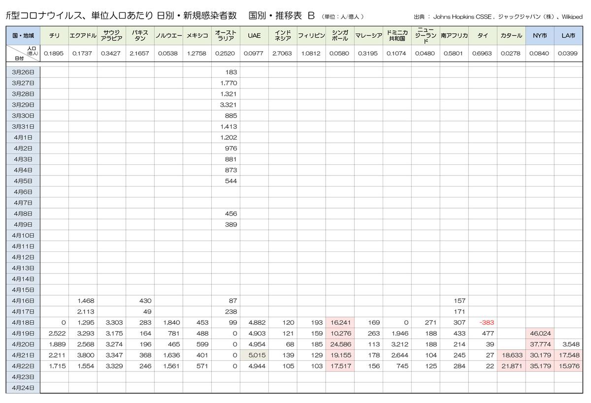 f:id:youkaidaimaou:20200423032050j:plain