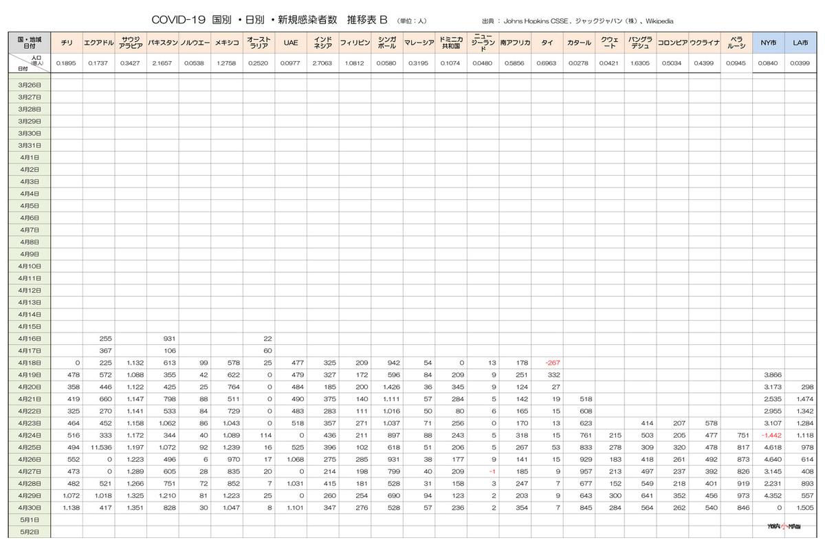 f:id:youkaidaimaou:20200501023308j:plain