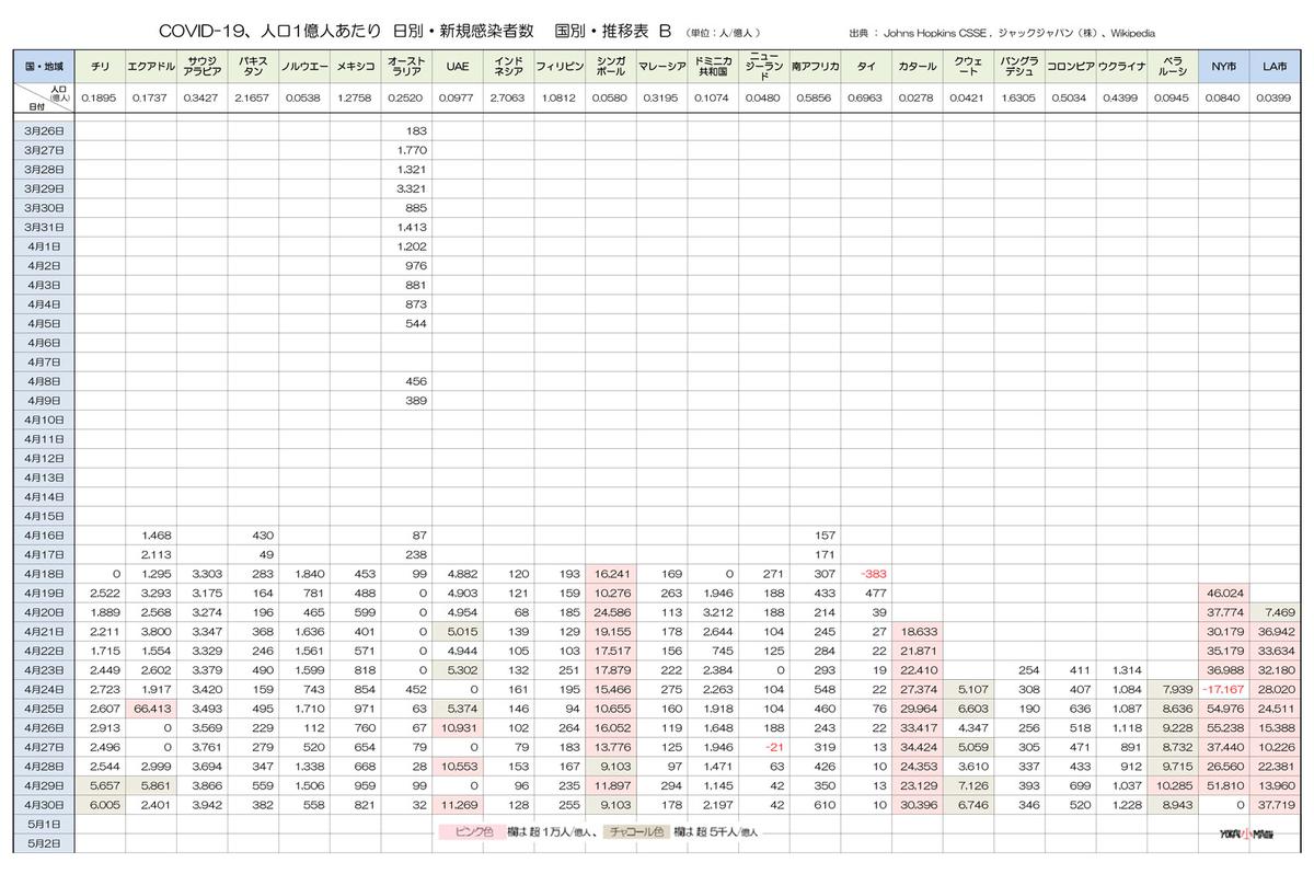 f:id:youkaidaimaou:20200501023520j:plain