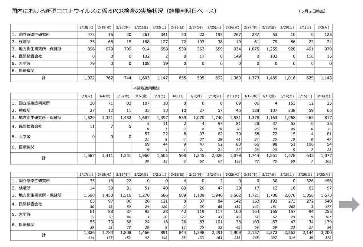 f:id:youkaidaimaou:20200505033112j:plain