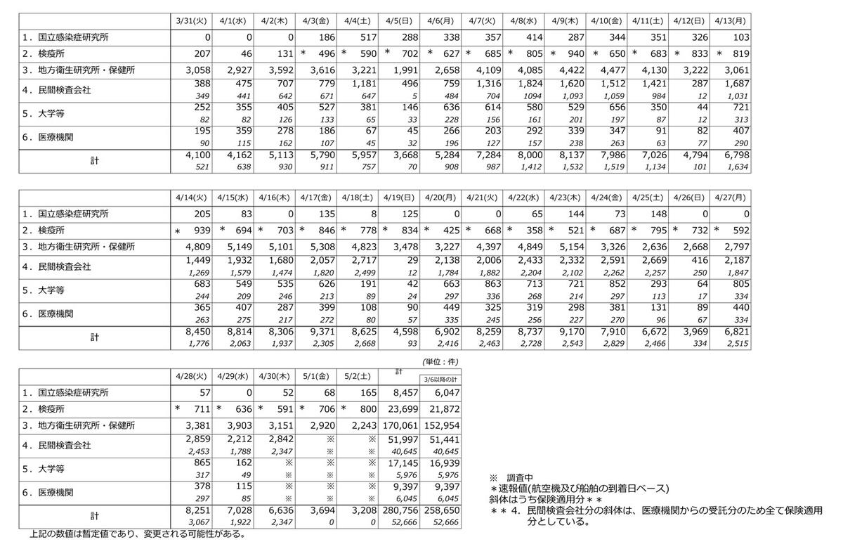 f:id:youkaidaimaou:20200505033126j:plain