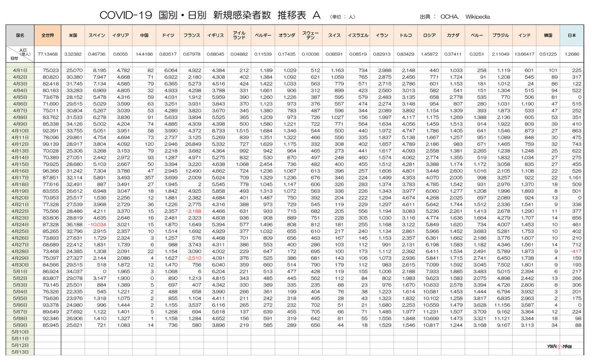 f:id:youkaidaimaou:20200511065122j:plain
