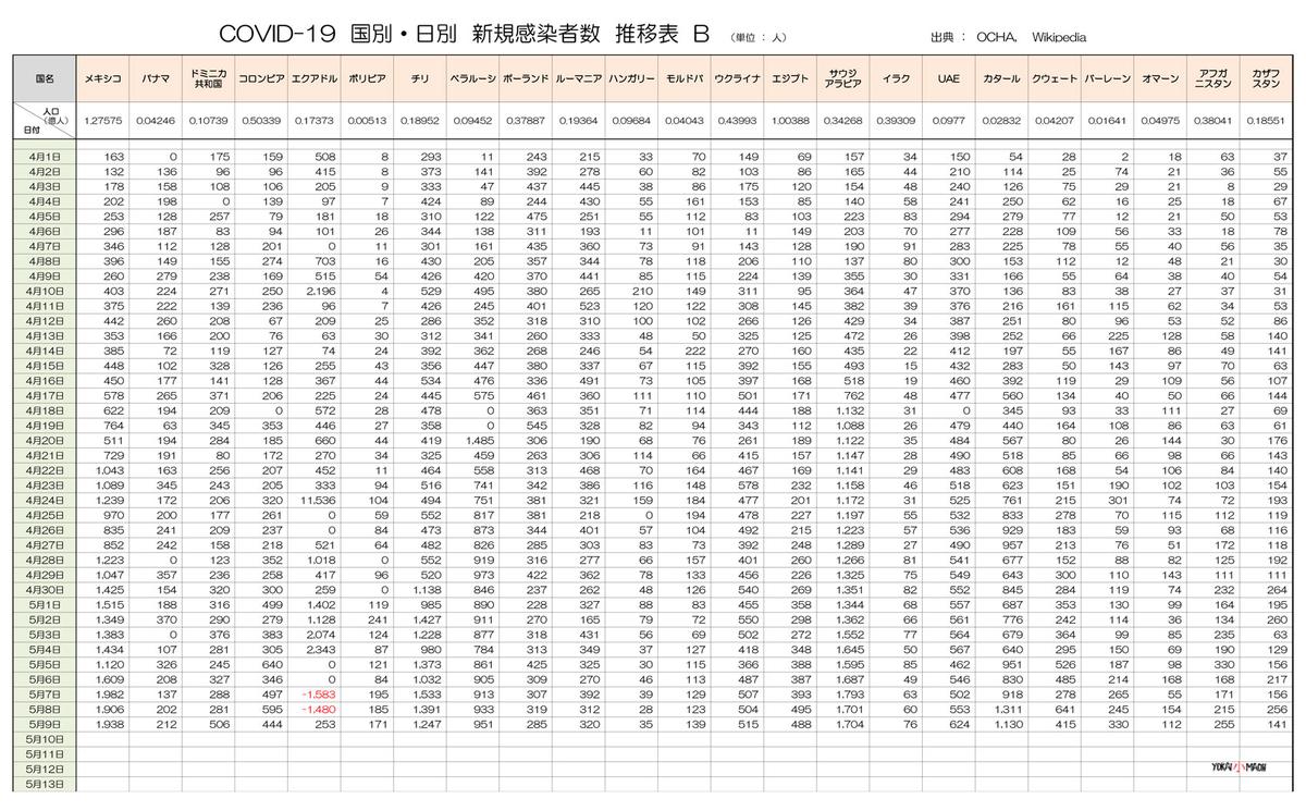 f:id:youkaidaimaou:20200511065133j:plain