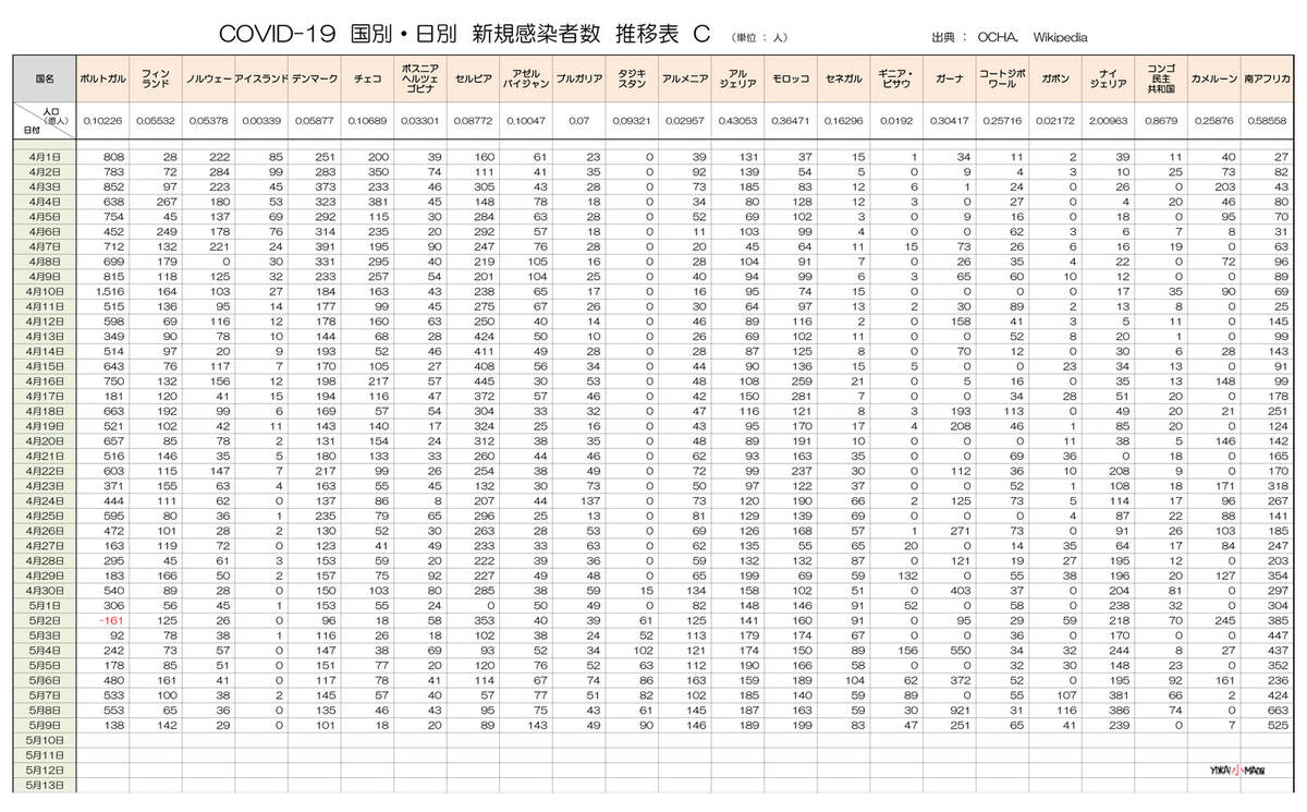 f:id:youkaidaimaou:20200511065143j:plain