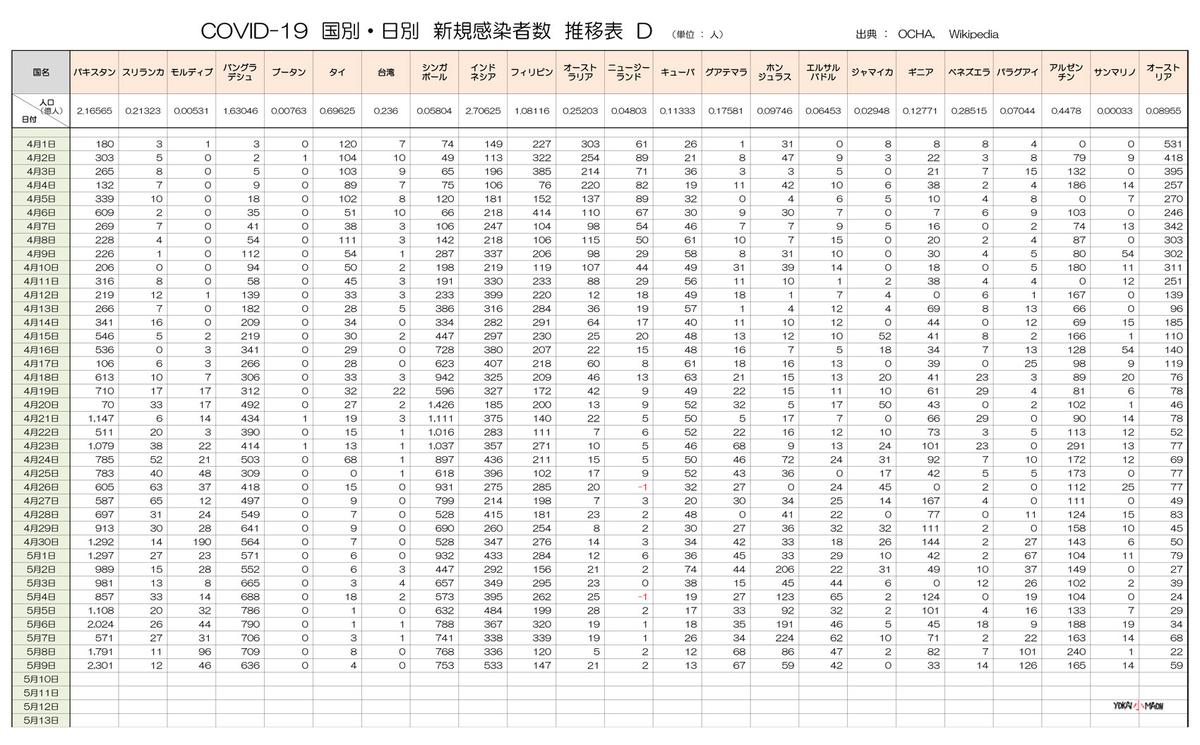 f:id:youkaidaimaou:20200511065153j:plain