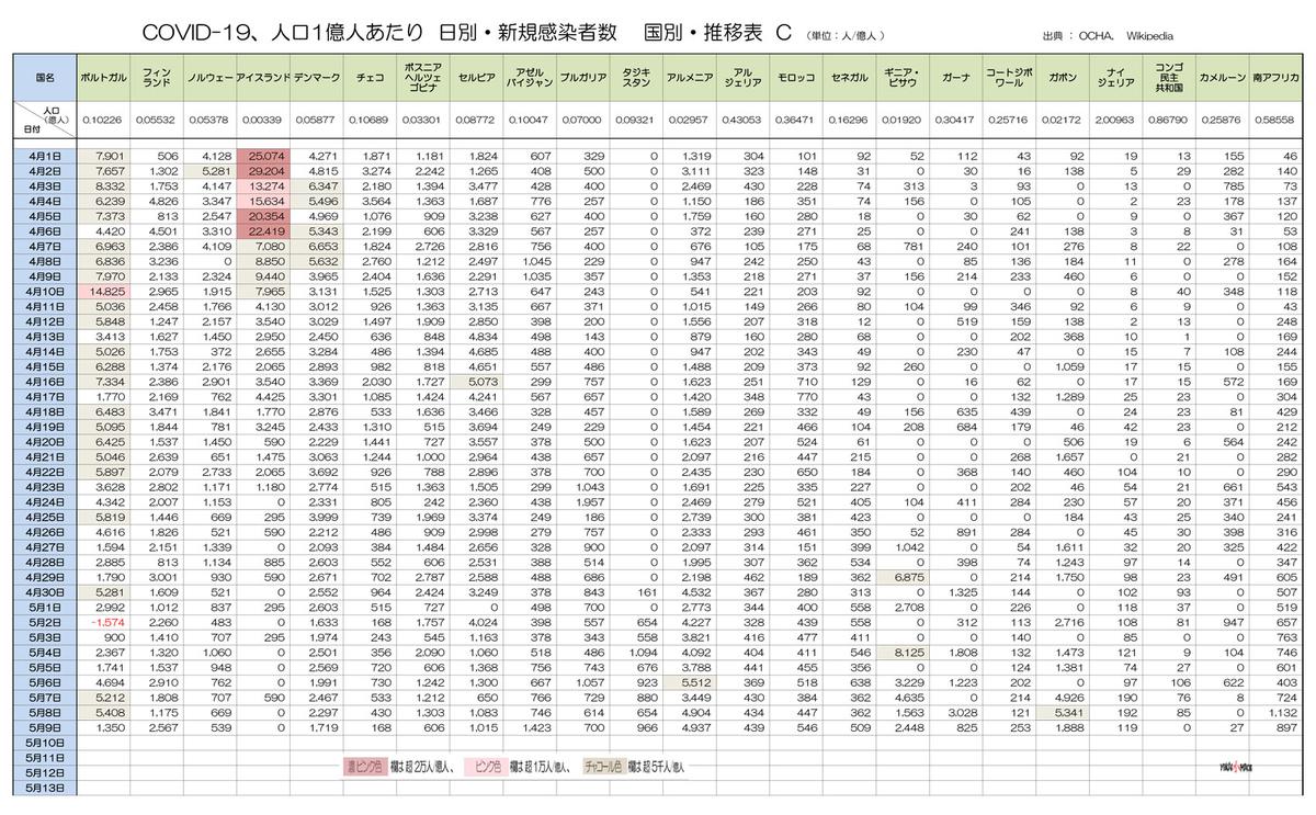 f:id:youkaidaimaou:20200512042206j:plain