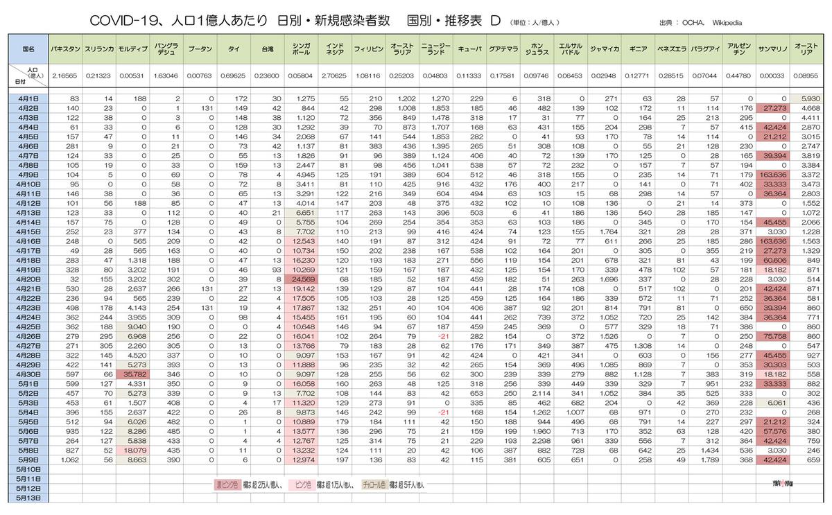 f:id:youkaidaimaou:20200512042215j:plain