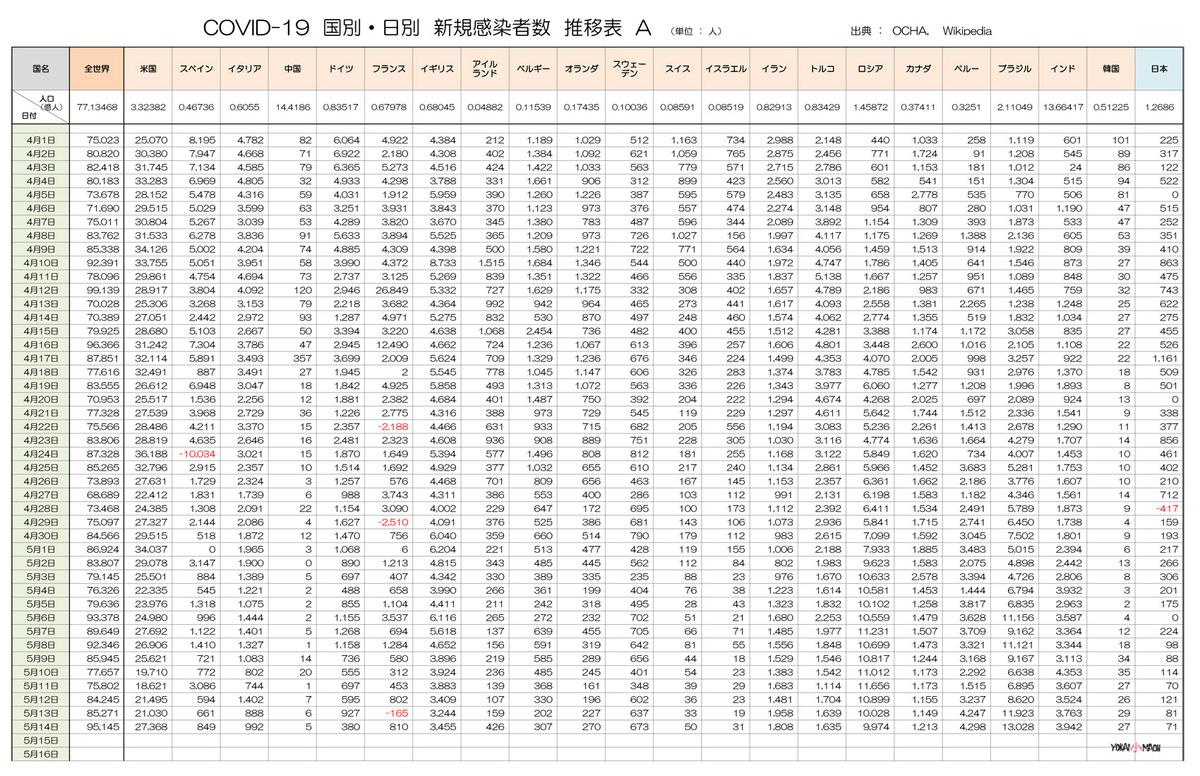 f:id:youkaidaimaou:20200516011914j:plain