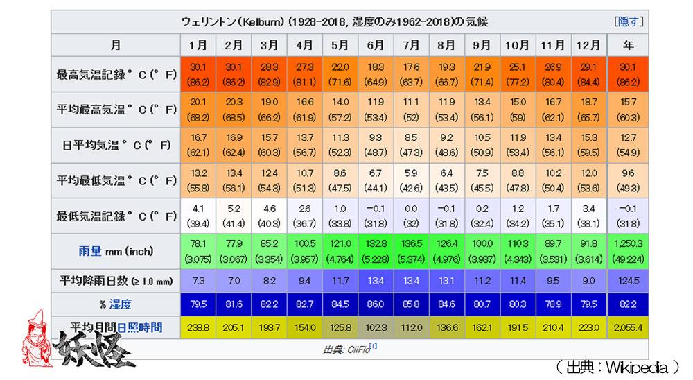 f:id:youkaidaimaou:20200516075040j:plain