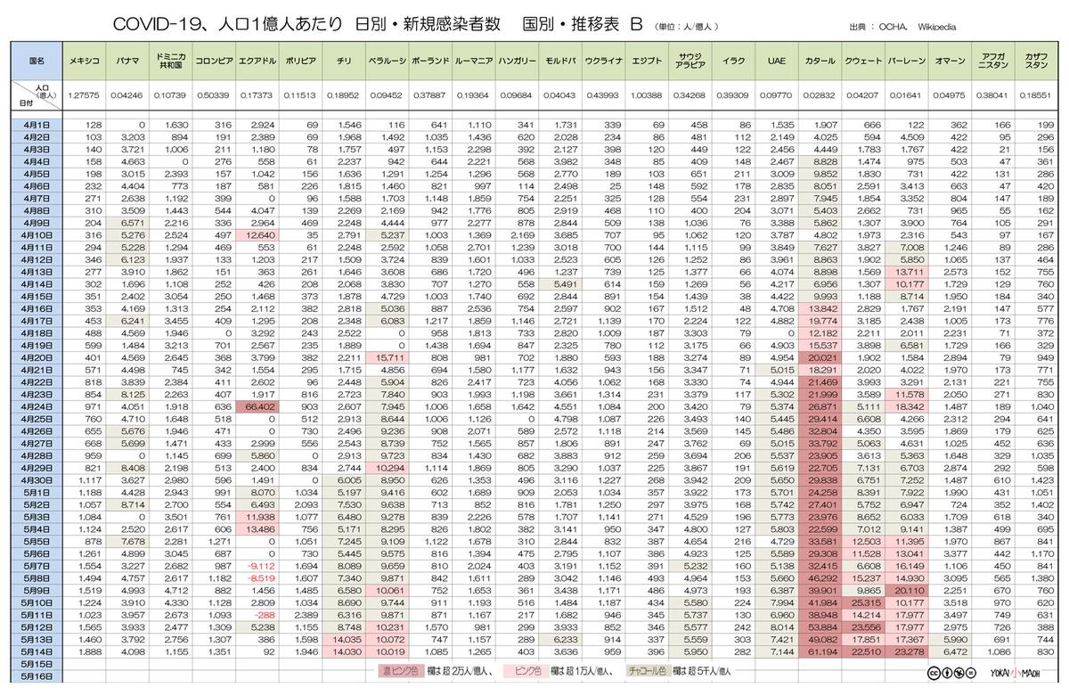 f:id:youkaidaimaou:20200517033141j:plain