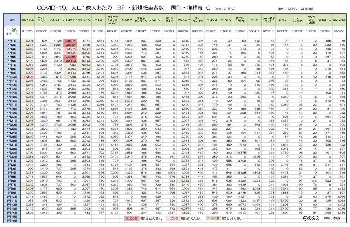 f:id:youkaidaimaou:20200517033151j:plain