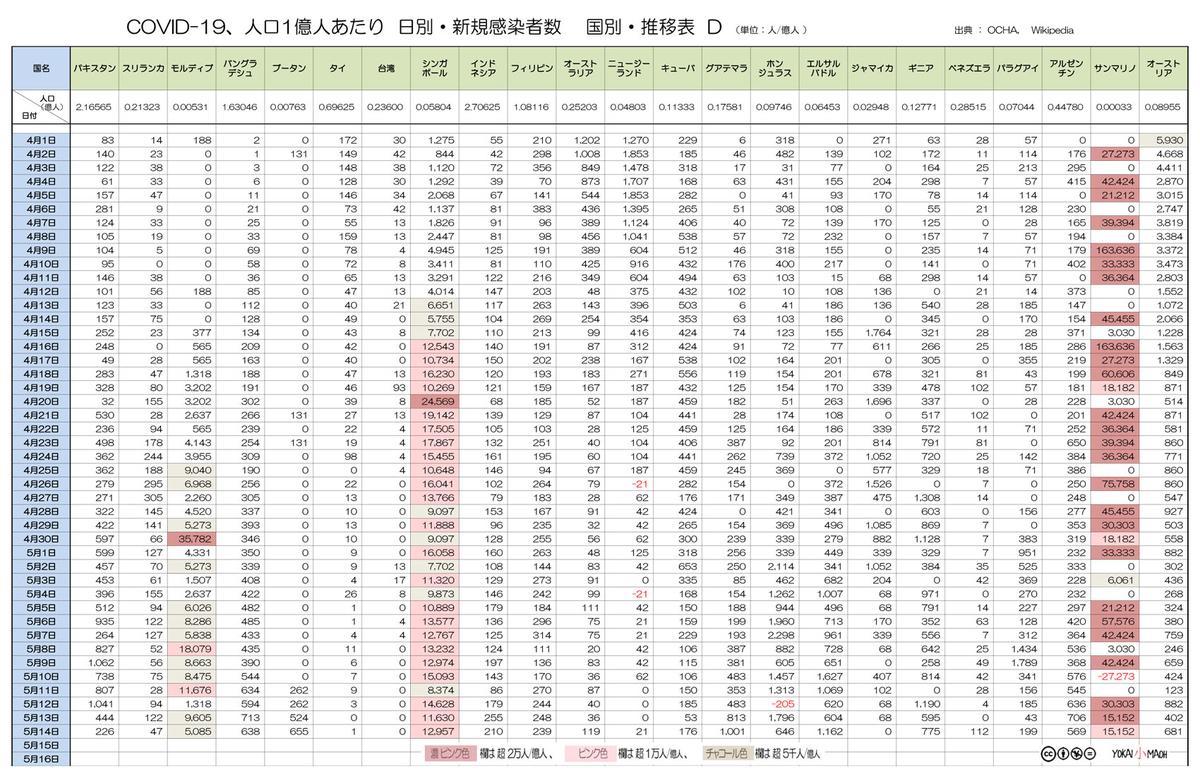 f:id:youkaidaimaou:20200517033202j:plain