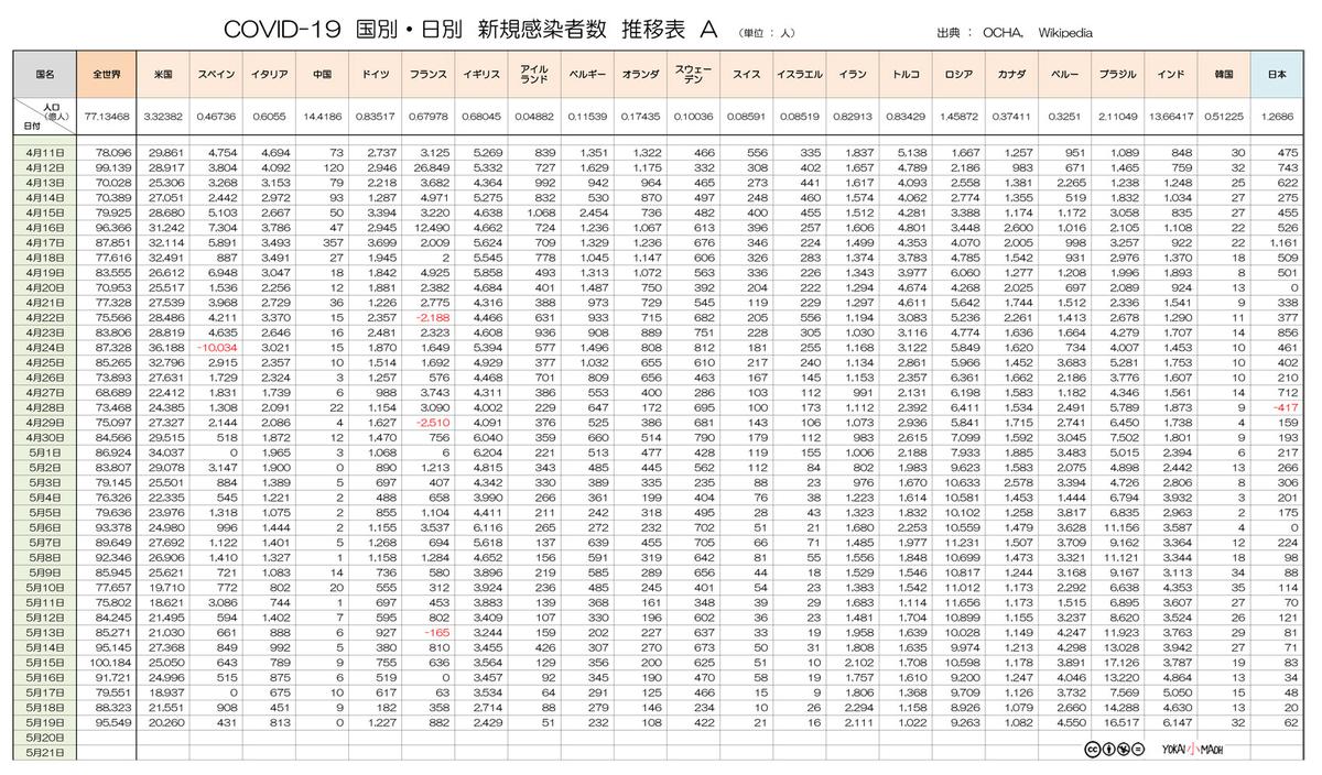 f:id:youkaidaimaou:20200521020948j:plain