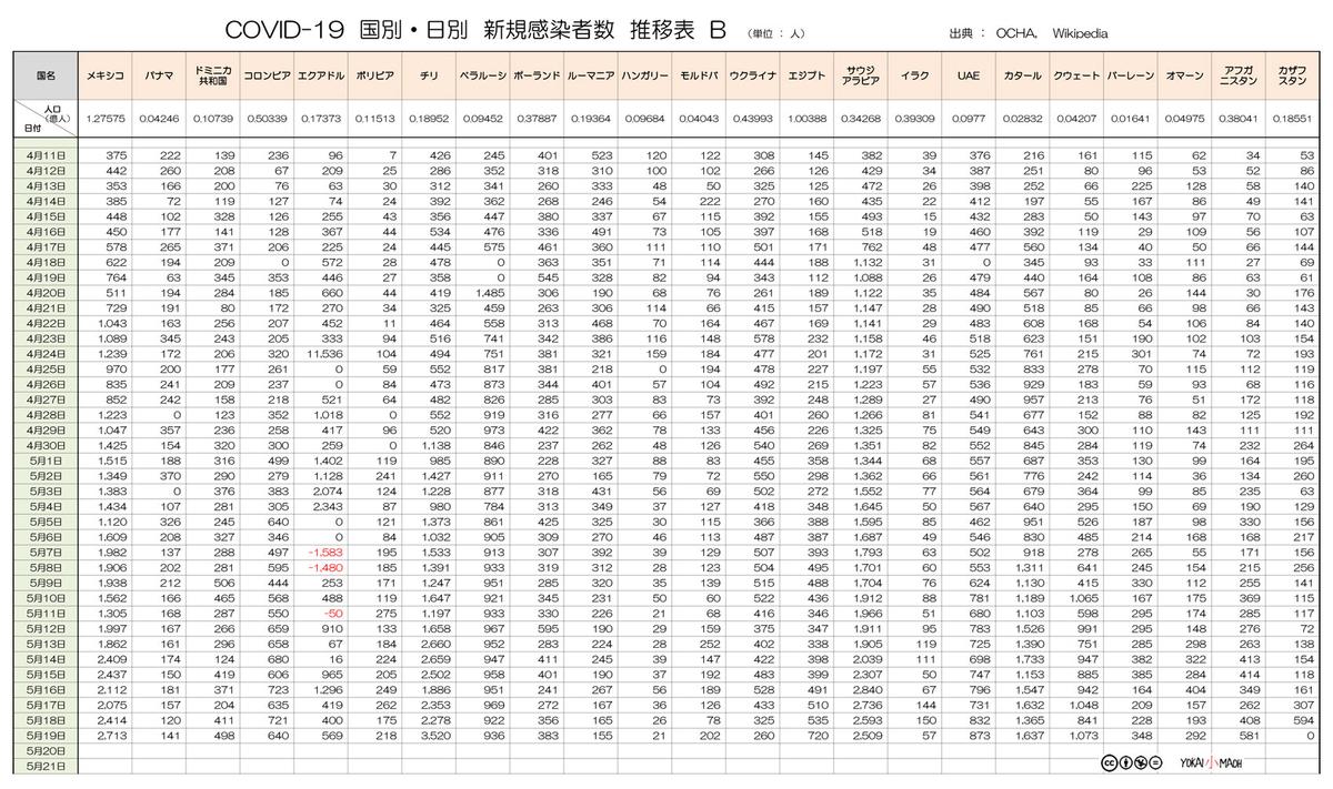 f:id:youkaidaimaou:20200521021022j:plain