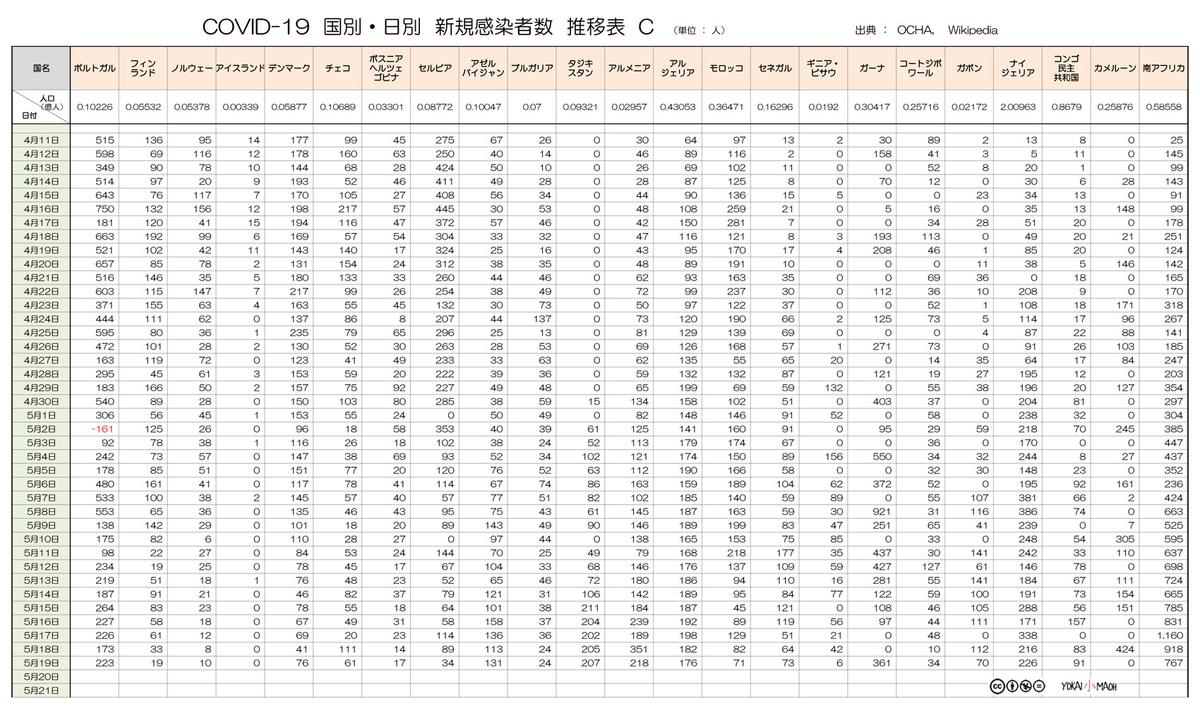 f:id:youkaidaimaou:20200521021059j:plain