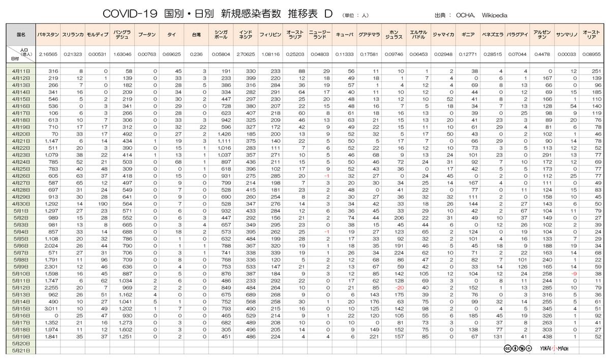 f:id:youkaidaimaou:20200521021113j:plain