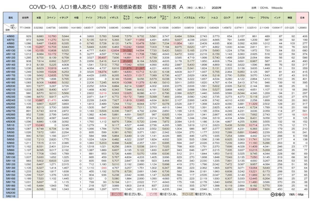 f:id:youkaidaimaou:20200521235801j:plain