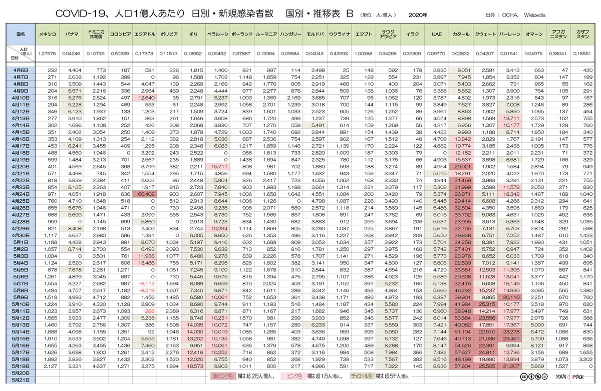f:id:youkaidaimaou:20200522000228j:plain