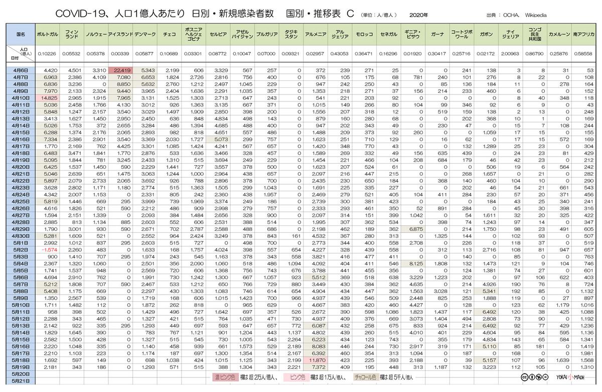 f:id:youkaidaimaou:20200522000318j:plain