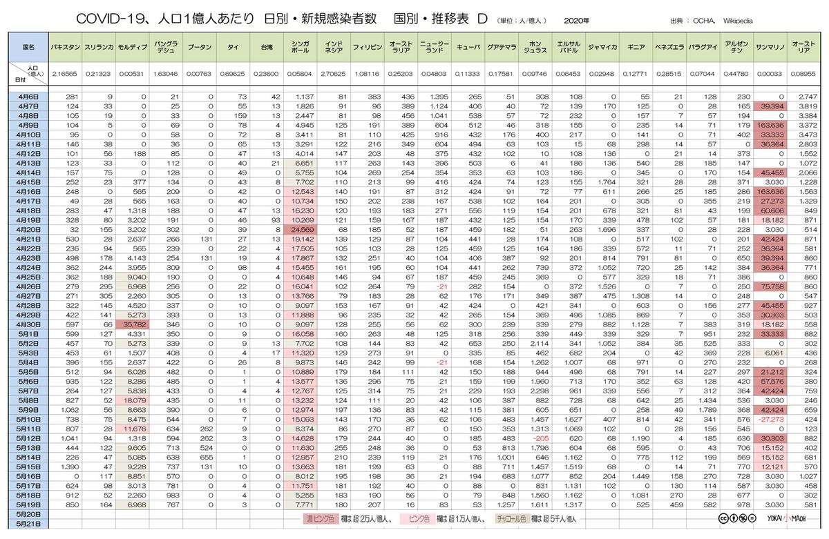 f:id:youkaidaimaou:20200522000350j:plain