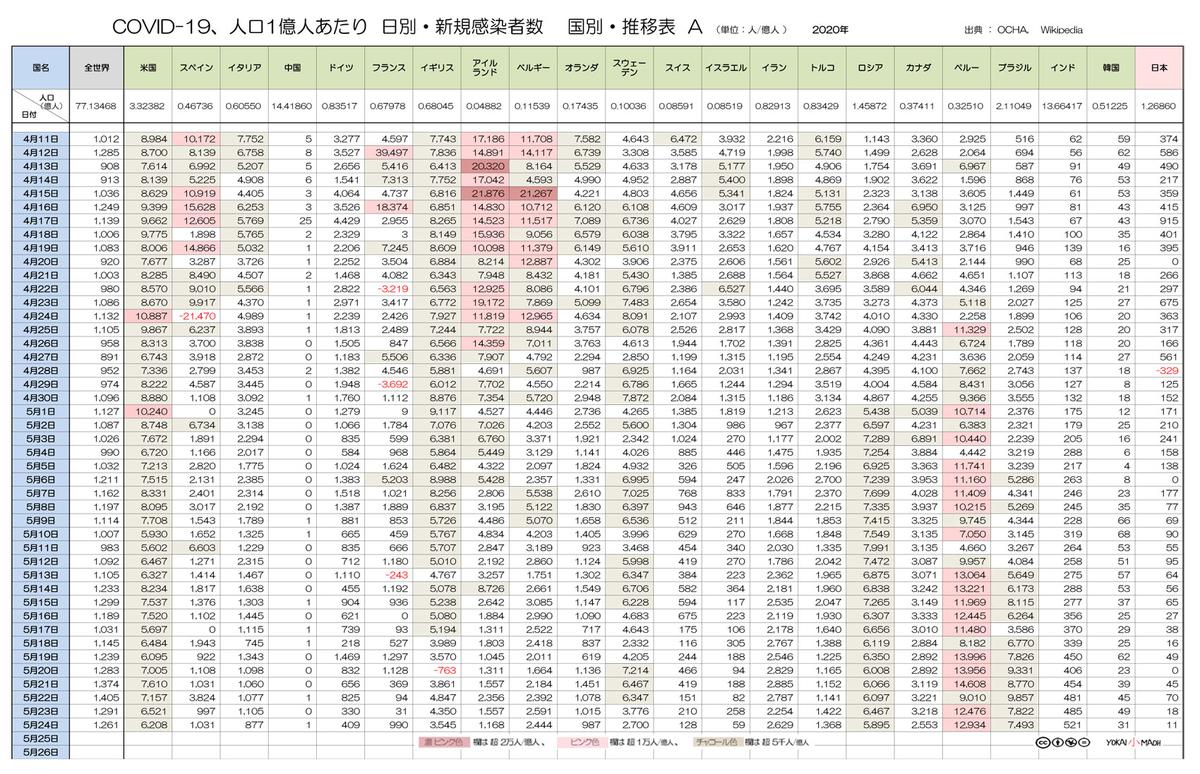 f:id:youkaidaimaou:20200528040811j:plain