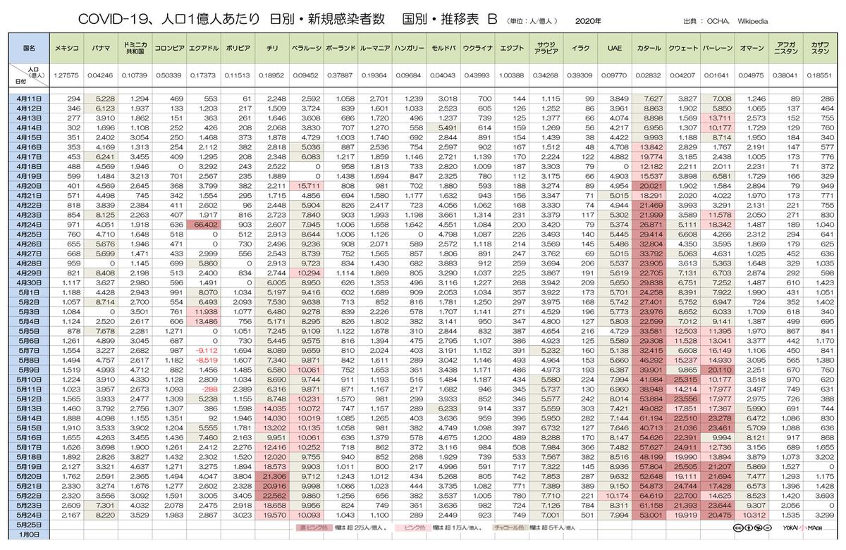 f:id:youkaidaimaou:20200528040830j:plain