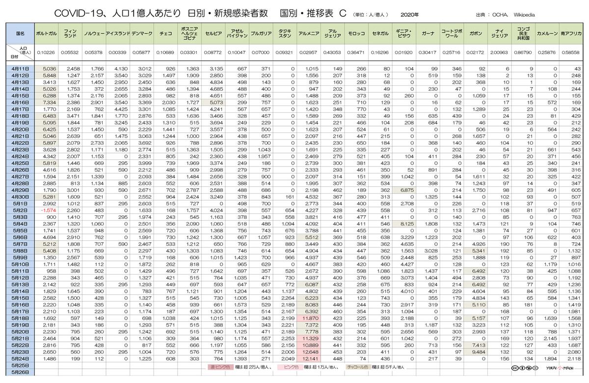 f:id:youkaidaimaou:20200528040911j:plain