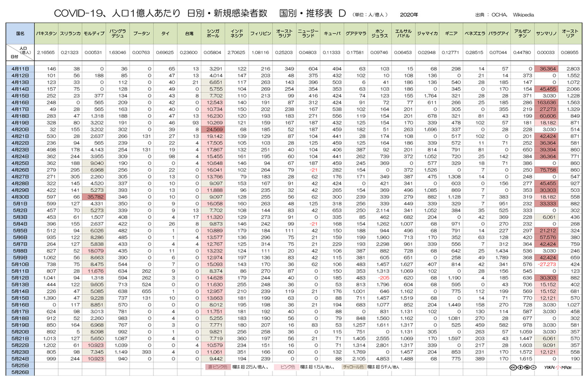 f:id:youkaidaimaou:20200528040937j:plain