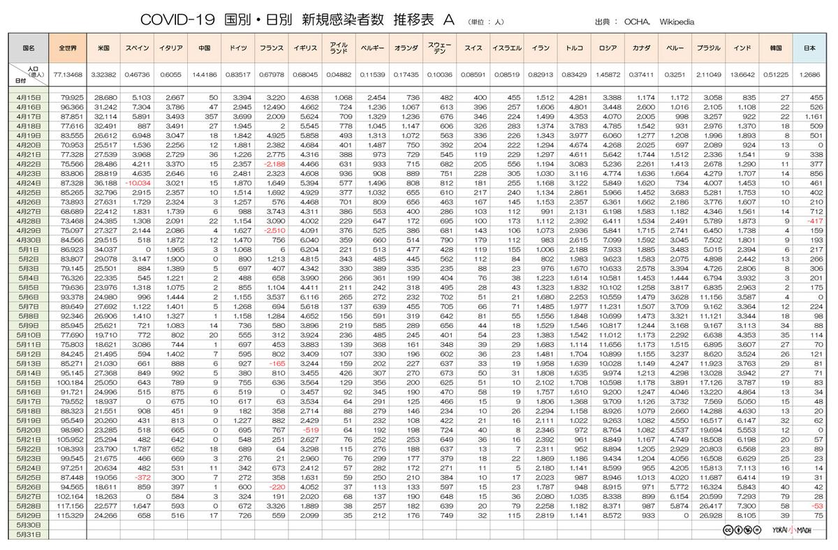 f:id:youkaidaimaou:20200531052122j:plain