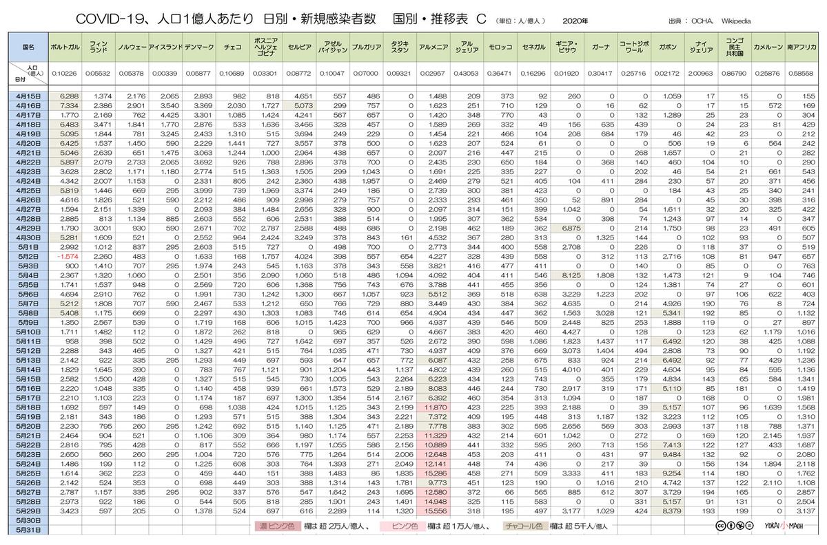 f:id:youkaidaimaou:20200601224223j:plain